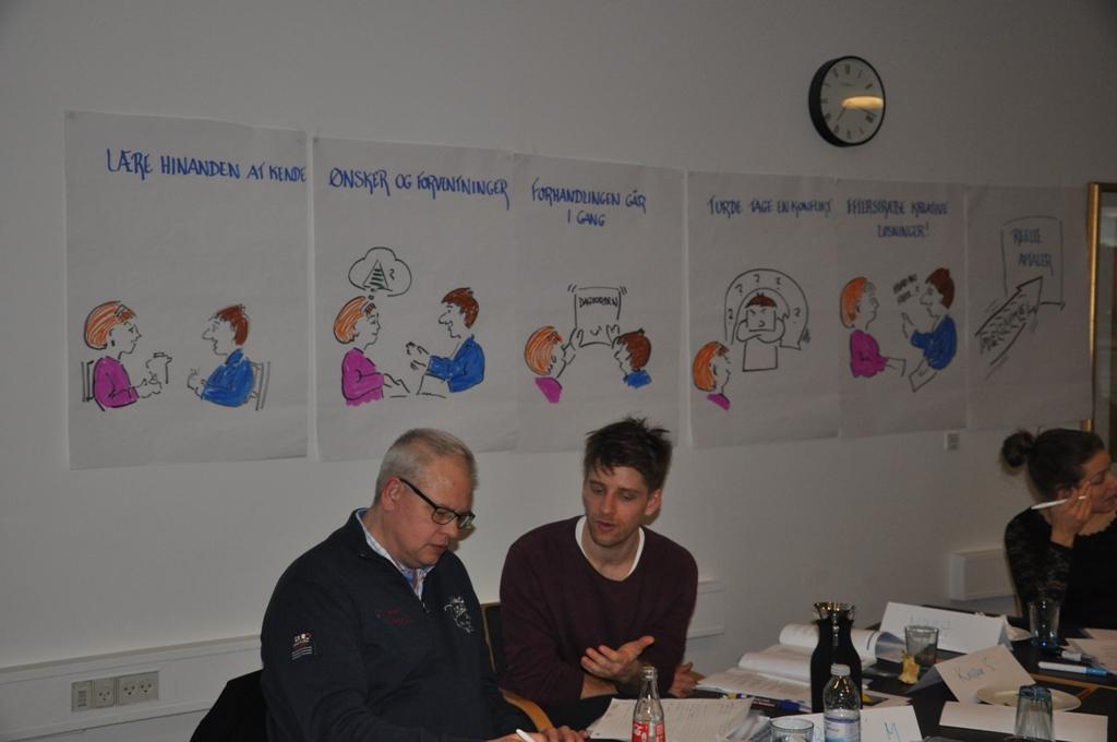 4. oktober 2016 Forhandlingsteknik – Løft dine forhandlinger -privat og på jobbet
